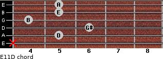 E11/D for guitar on frets x, 5, 6, 4, 5, 5