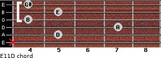 E11/D for guitar on frets x, 5, 7, 4, 5, 4