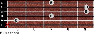 E11/D for guitar on frets x, 5, 7, 9, 9, 7