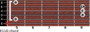 E11/D for guitar on frets x, 5, 9, 9, 9, 5