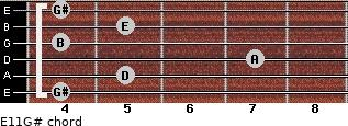 E11/G# for guitar on frets 4, 5, 7, 4, 5, 4