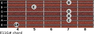 E11/G# for guitar on frets 4, 7, 7, 7, 5, 7