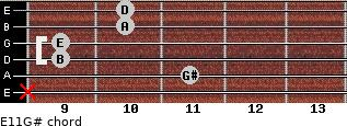 E11/G# for guitar on frets x, 11, 9, 9, 10, 10