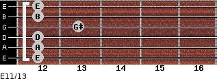 E11/13 for guitar on frets 12, 12, 12, 13, 12, 12