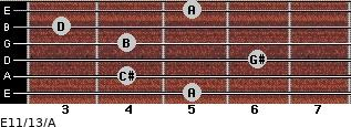 E11/13/A for guitar on frets 5, 4, 6, 4, 3, 5