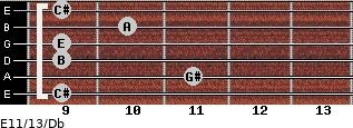 E11/13/Db for guitar on frets 9, 11, 9, 9, 10, 9