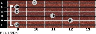 E11/13/Db for guitar on frets 9, 12, 11, 9, 9, 10