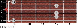E11/13/Db for guitar on frets 9, 12, 12, x, 12, 9