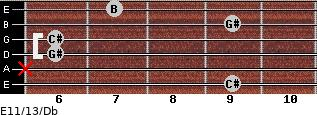 E11/13/Db for guitar on frets 9, x, 6, 6, 9, 7