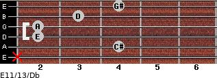 E11/13/Db for guitar on frets x, 4, 2, 2, 3, 4