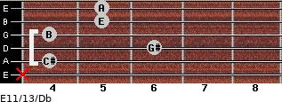 E11/13/Db for guitar on frets x, 4, 6, 4, 5, 5