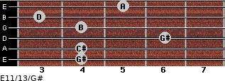 E11/13/G# for guitar on frets 4, 4, 6, 4, 3, 5