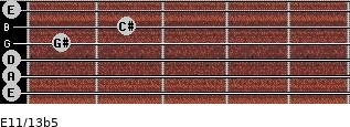 E11/13b5 for guitar on frets 0, 0, 0, 1, 2, 0