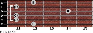 E11/13b5 for guitar on frets 12, 11, 11, 14, 11, 12