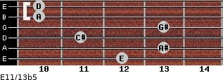 E11/13b5 for guitar on frets 12, 13, 11, 13, 10, 10