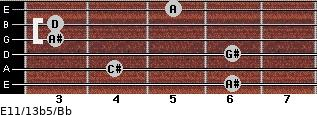 E11/13b5/Bb for guitar on frets 6, 4, 6, 3, 3, 5