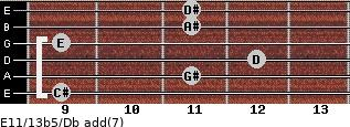 E11/13b5/Db add(7) guitar chord