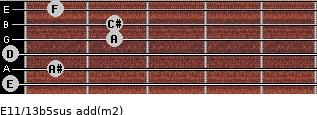E11/13b5sus add(m2) guitar chord