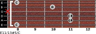 E11/13#5/C for guitar on frets 8, 11, 11, x, 10, 8