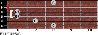 E11/13#5/C for guitar on frets 8, 7, 6, 6, x, 8