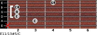 E11/13#5/C for guitar on frets x, 3, 2, 2, 2, 4