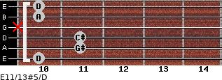 E11/13#5/D for guitar on frets 10, 11, 11, x, 10, 10