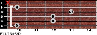 E11/13#5/D for guitar on frets 10, 12, 12, 13, 10, x