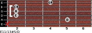 E11/13#5/D for guitar on frets x, 5, 2, 2, 2, 4