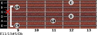 E11/13#5/Db for guitar on frets 9, 11, 12, x, 9, 12