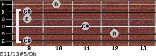 E11/13#5/Db for guitar on frets 9, 12, 11, 9, 9, 10