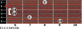 E11/13#5/Db for guitar on frets 9, 7, 6, 6, x, 8