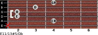 E11/13#5/Db for guitar on frets x, 4, 2, 2, 3, 4