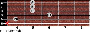 E11/13#5/Db for guitar on frets x, 4, 6, 5, 5, 5