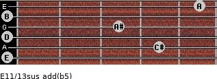 E11/13sus add(b5) guitar chord
