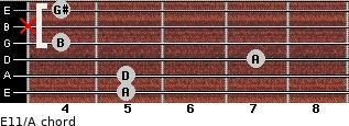 E11/A for guitar on frets 5, 5, 7, 4, x, 4