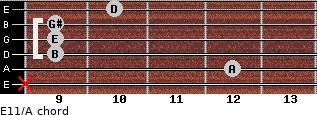 E11/A for guitar on frets x, 12, 9, 9, 9, 10