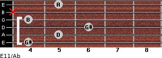 E11/Ab for guitar on frets 4, 5, 6, 4, x, 5