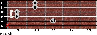E11/Ab for guitar on frets x, 11, 9, 9, 10, 10