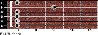 E11/B for guitar on frets 7, 7, 7, 7, 9, 7