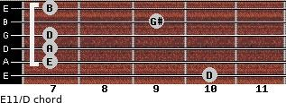 E11/D for guitar on frets 10, 7, 7, 7, 9, 7