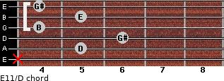 E11/D for guitar on frets x, 5, 6, 4, 5, 4