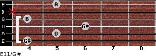 E11/G# for guitar on frets 4, 5, 6, 4, x, 5