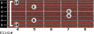 E11/G# for guitar on frets 4, 5, 7, 7, 5, 4