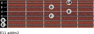 E11 add(m2) for guitar on frets 0, 0, 3, 4, 3, 4