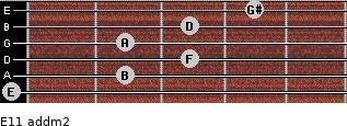 E11 add(m2) for guitar on frets 0, 2, 3, 2, 3, 4