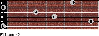 E11 add(m2) for guitar on frets 0, 5, 3, 2, 0, 4