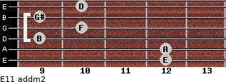 E11 add(m2) for guitar on frets 12, 12, 9, 10, 9, 10