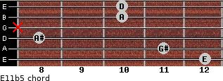 E11b5 for guitar on frets 12, 11, 8, x, 10, 10