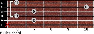 E11b5 for guitar on frets x, 7, 6, 7, 10, 6