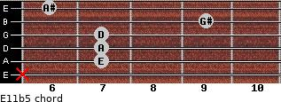 E11b5 for guitar on frets x, 7, 7, 7, 9, 6